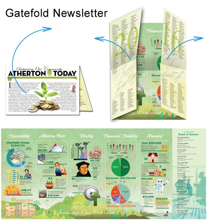 ABH-Gatefold